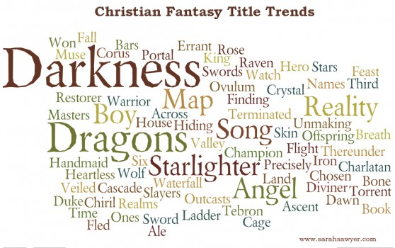 Christian fantasy title trends